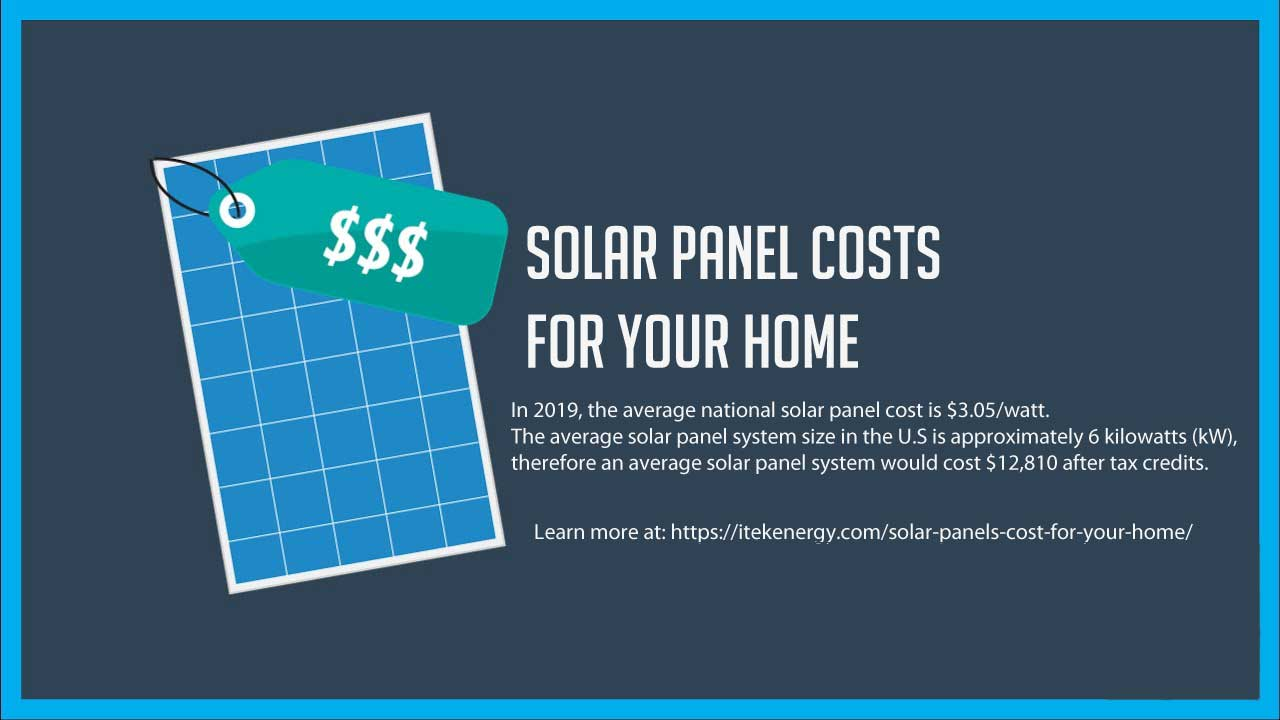 How Much Do Solar Panels Cost For Your Home? - Solar Panels ... New Electrical Panel Cost on